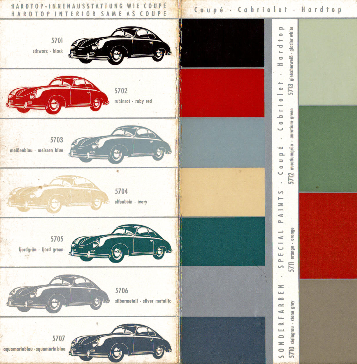 Porsche Convertible D Registry 356a History
