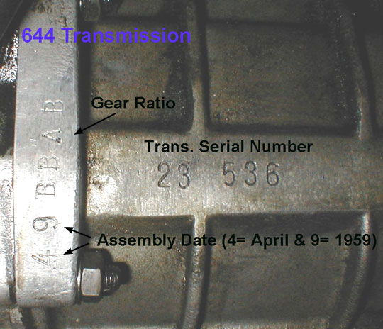 644 transmission number locations