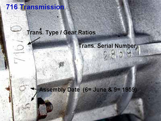 716 transmission number locations